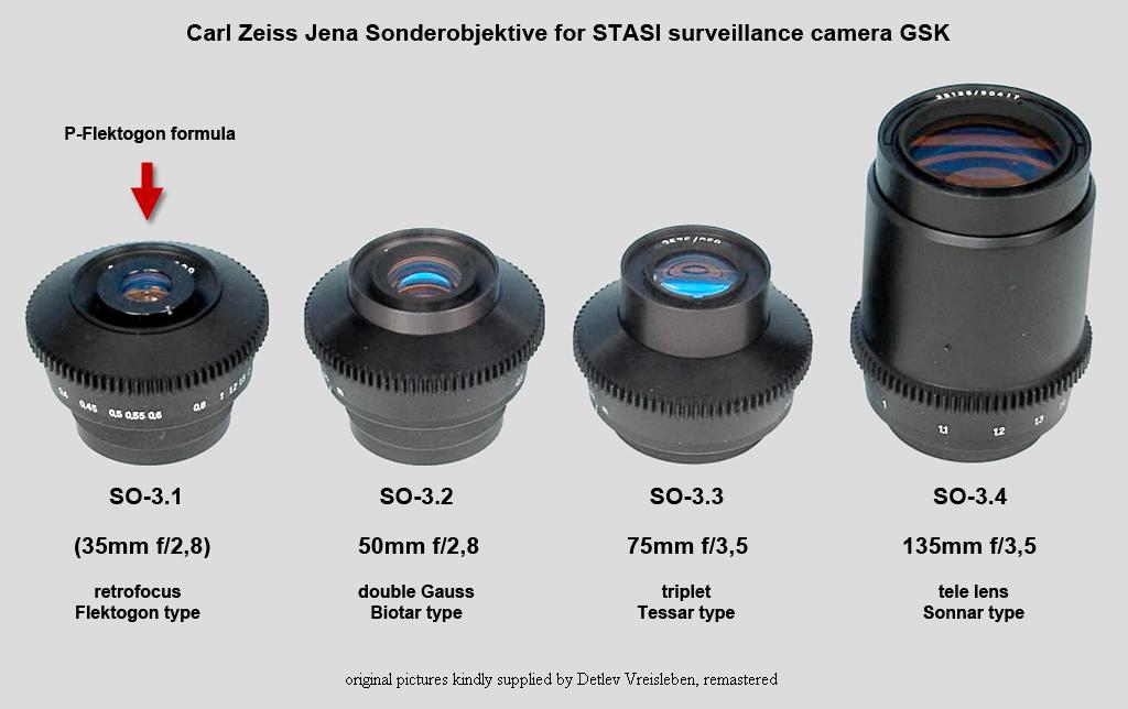 Zeiss_cute_DFR_DDR_lenses_EN
